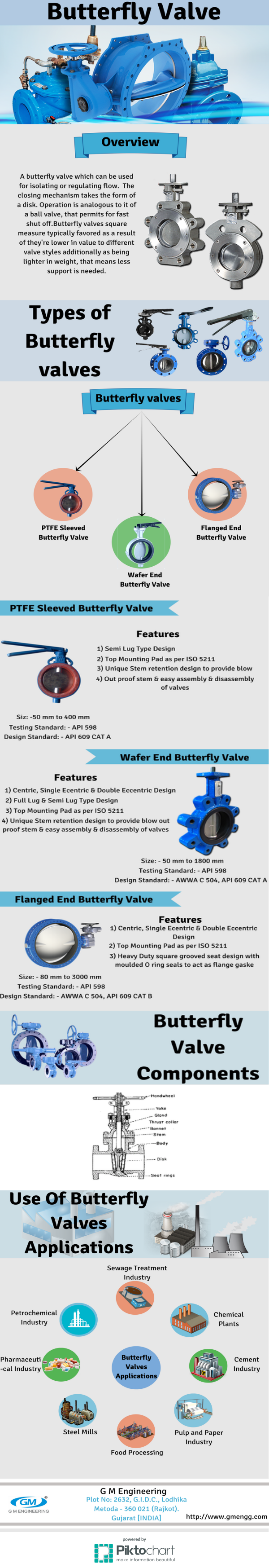 Industrial Butterfly Valves - Used For Regulating Or Isolating Flow